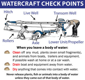 Watercraft Check Points for leaving a body of water
